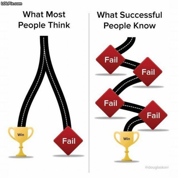 How Success Works