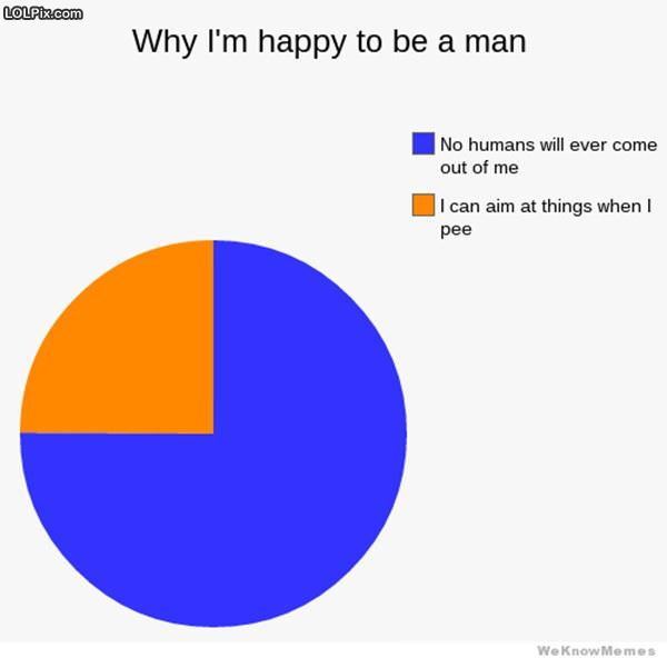 Happy To Be A Man