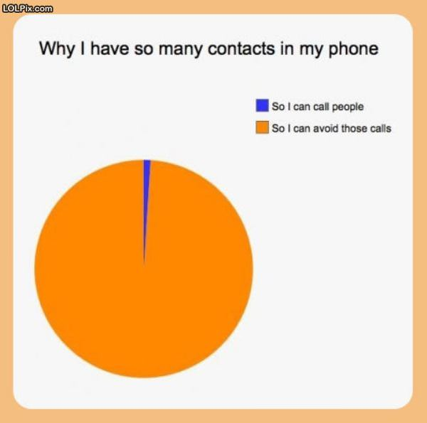 Why I Have So Many Contacts