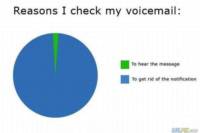check my voicemail
