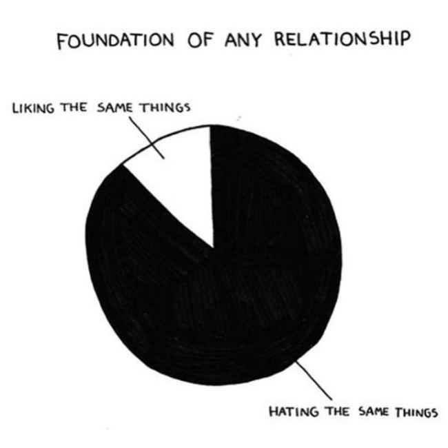 foundation for a relationship