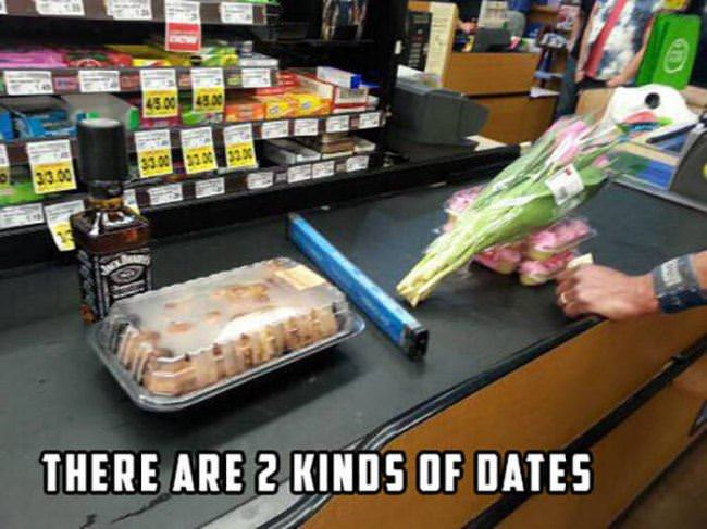 2 kinds of dates