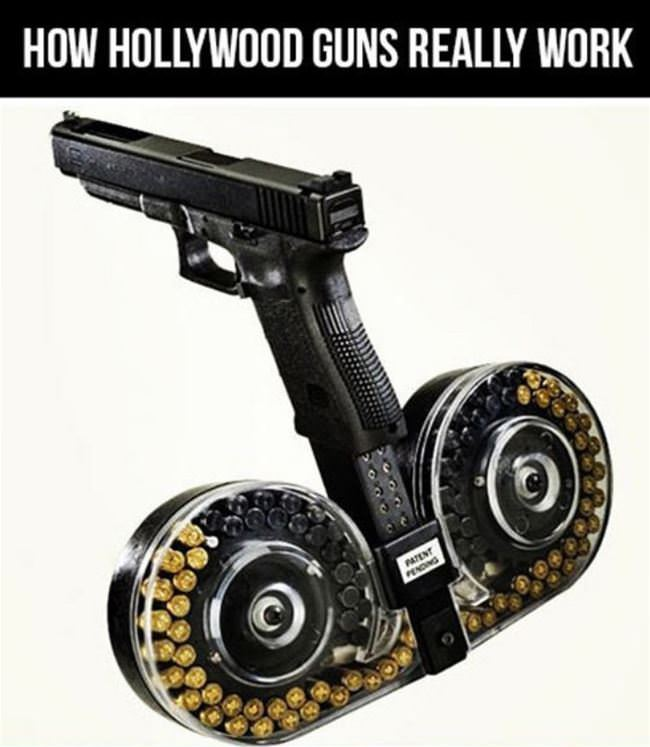 how hollywood guns work