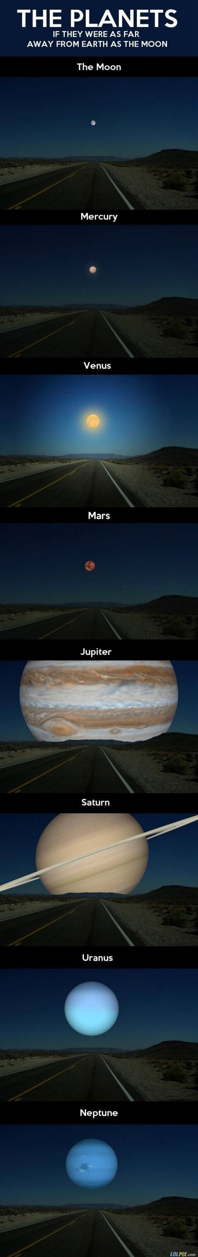 if the planets were the same distance as the moon