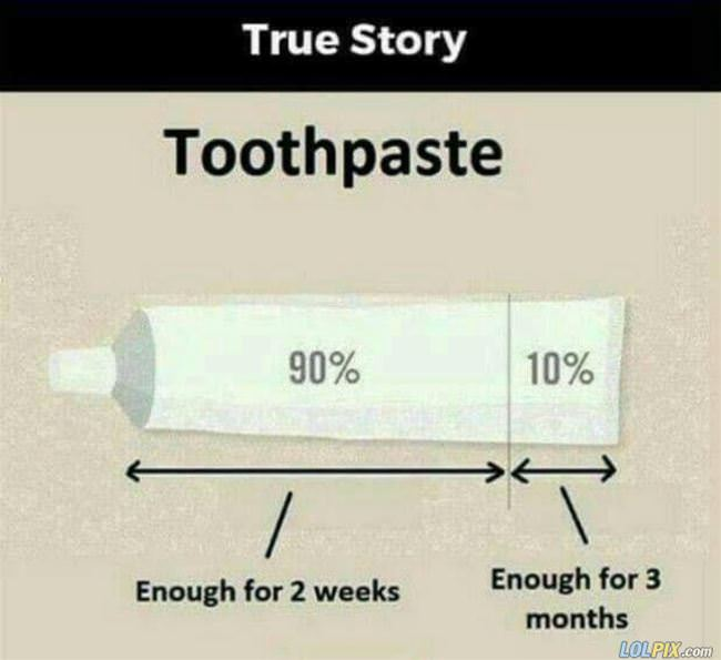 toothpaste explained
