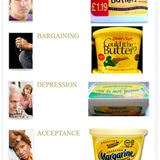 levels of butter