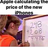 calculating the price